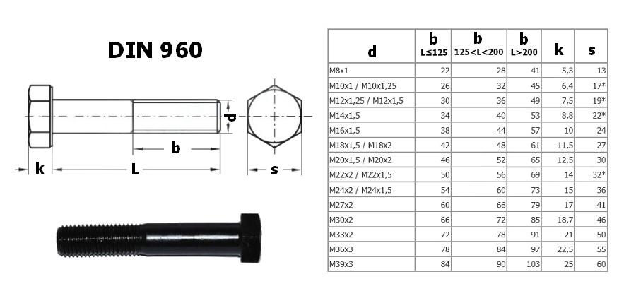 Śruba  M12x125/1.25  DIN  960/10.9  SW19